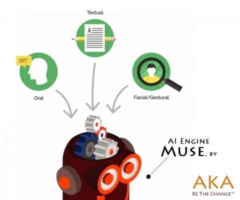 AI 엔진 뮤즈 개발사 아카, 엔비디아 인셉션 프로그램 회원사로